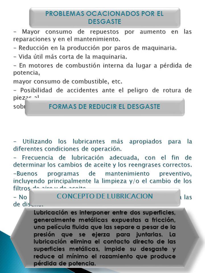 PROBLEMAS OCACIONADOS POR EL DESGASTE