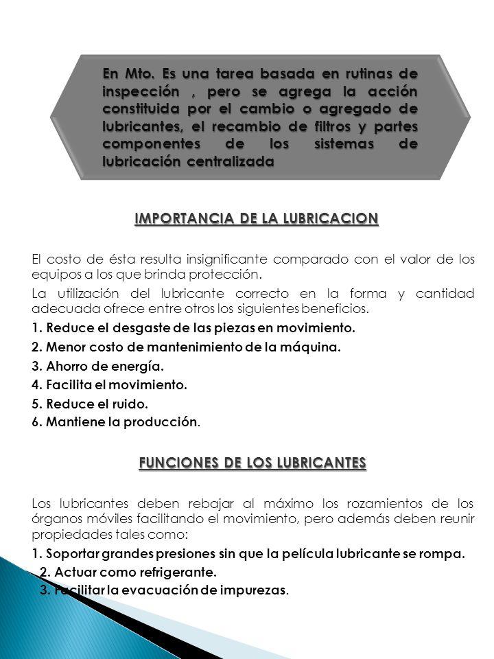 IMPORTANCIA DE LA LUBRICACION FUNCIONES DE LOS LUBRICANTES
