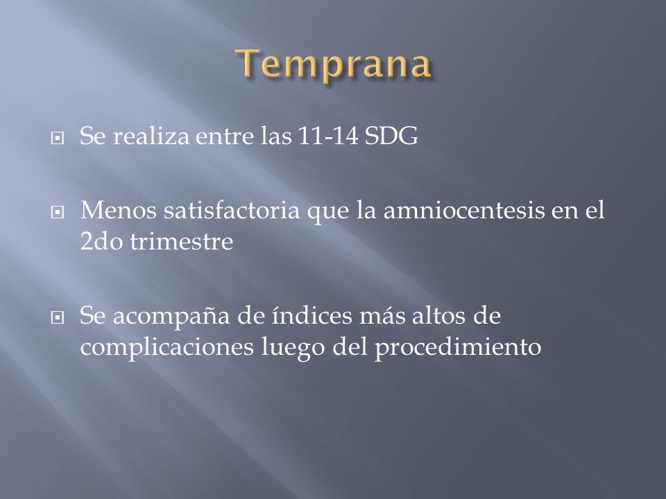 Temprana Se realiza entre las 11-14 SDG