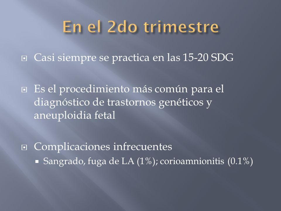 En el 2do trimestre Casi siempre se practica en las 15-20 SDG