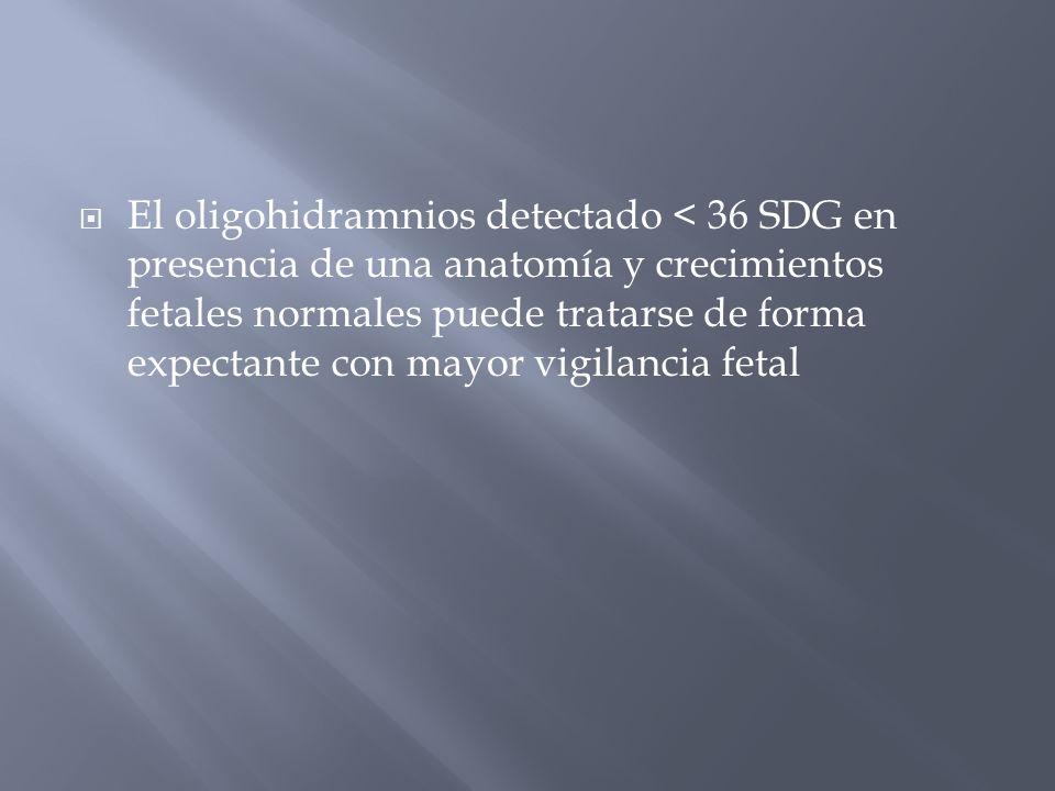 El oligohidramnios detectado < 36 SDG en presencia de una anatomía y crecimientos fetales normales puede tratarse de forma expectante con mayor vigilancia fetal
