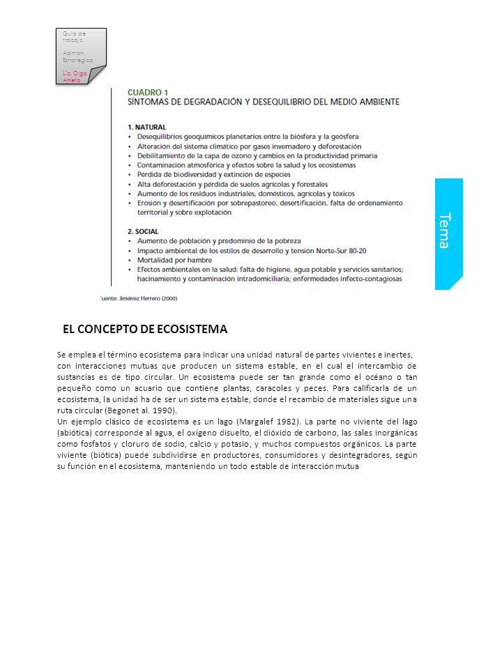 Tema EL CONCEPTO DE ECOSISTEMA