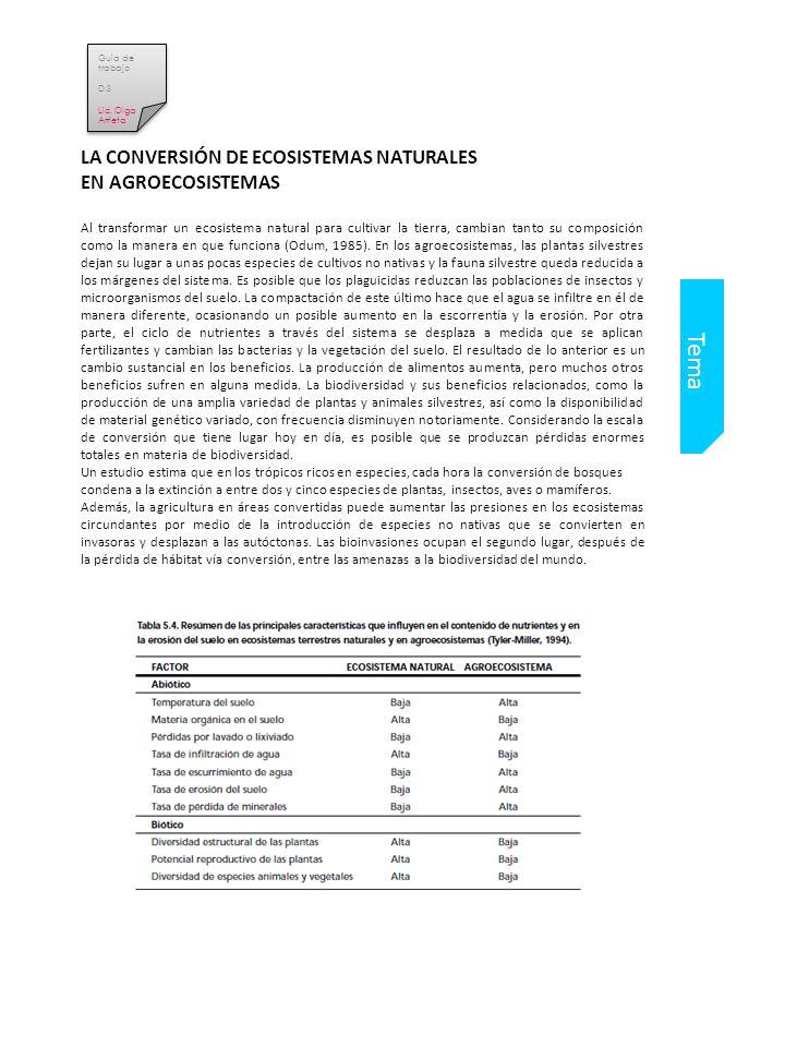Tema LA CONVERSIÓN DE ECOSISTEMAS NATURALES EN AGROECOSISTEMAS
