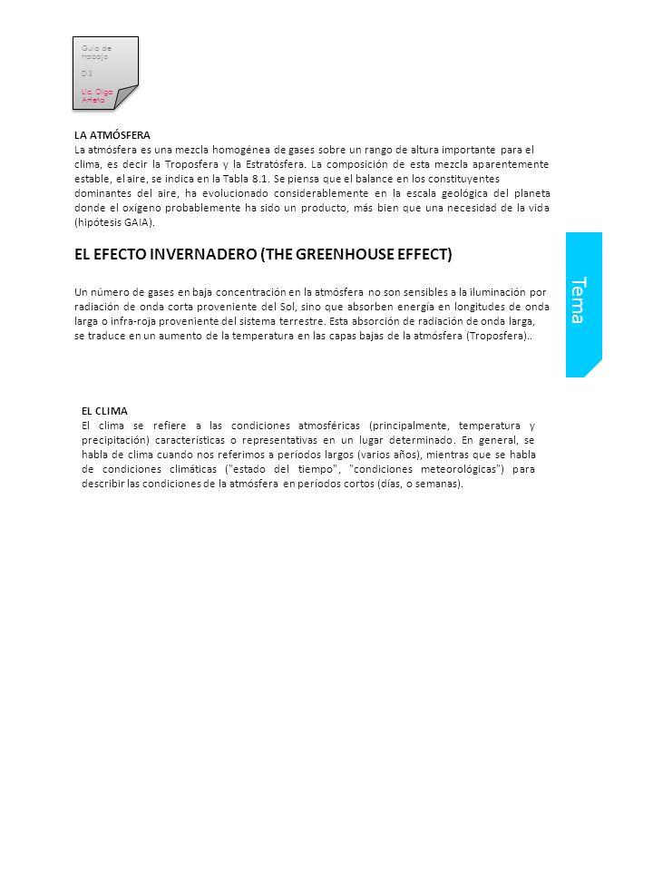 Tema EL EFECTO INVERNADERO (THE GREENHOUSE EFFECT) LA ATMÓSFERA