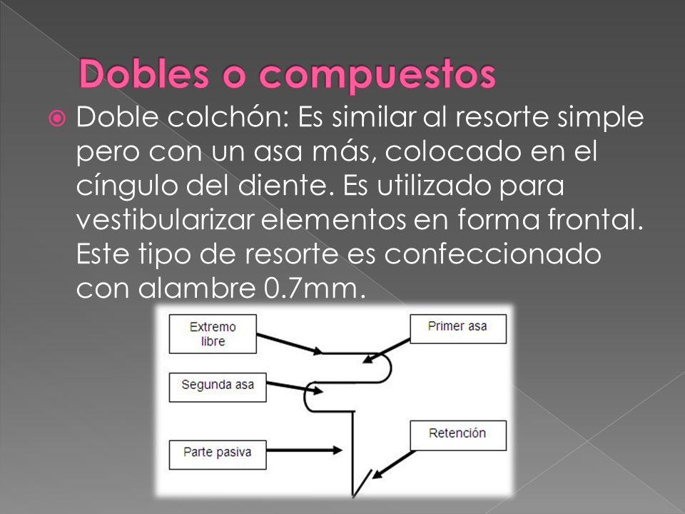 Dobles o compuestos