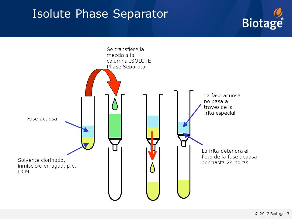 Isolute Phase Separator
