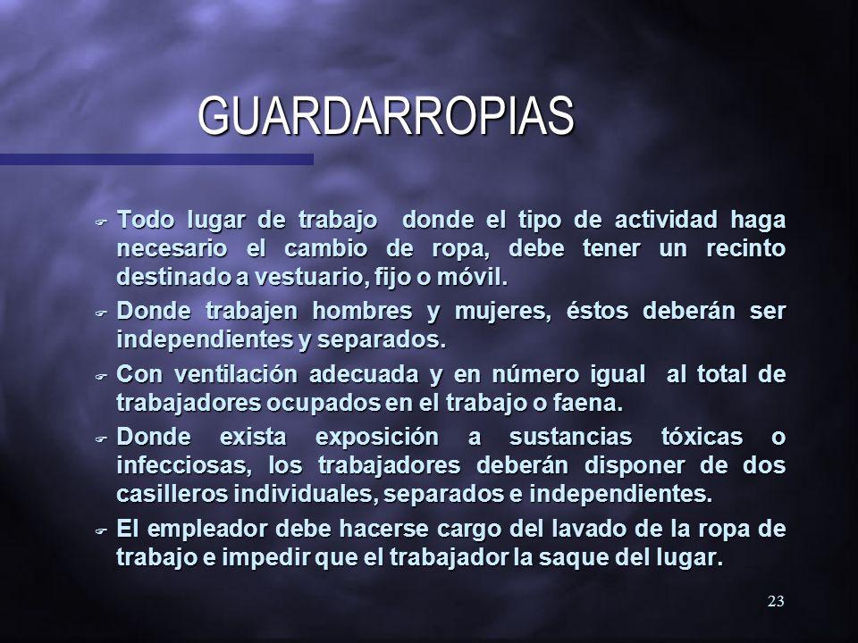 GUARDARROPIAS