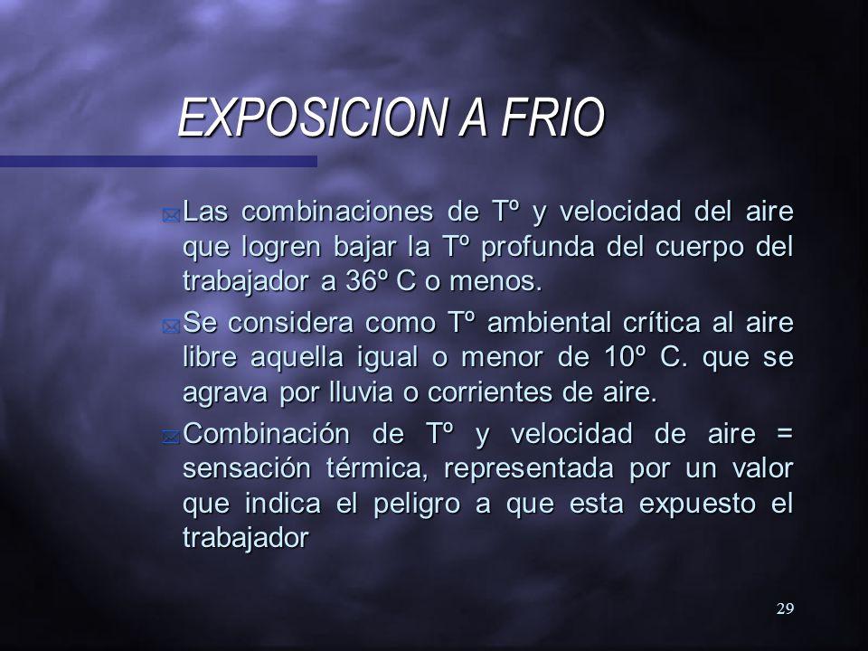 EXPOSICION A FRIO Las combinaciones de Tº y velocidad del aire que logren bajar la Tº profunda del cuerpo del trabajador a 36º C o menos.