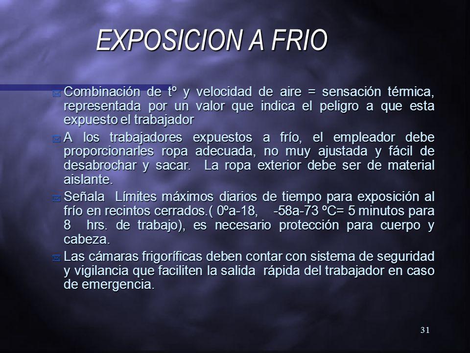 EXPOSICION A FRIO