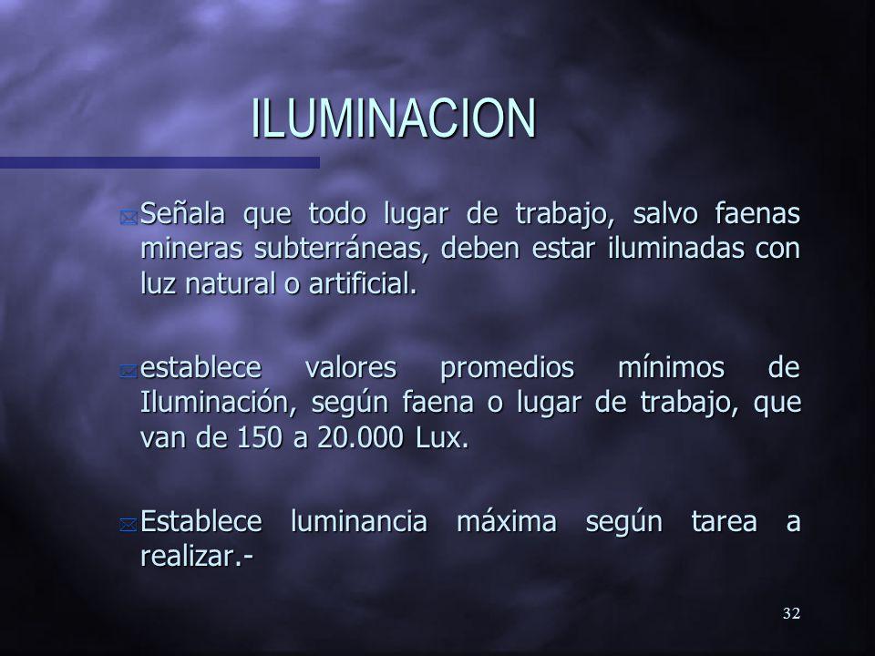 ILUMINACION Señala que todo lugar de trabajo, salvo faenas mineras subterráneas, deben estar iluminadas con luz natural o artificial.