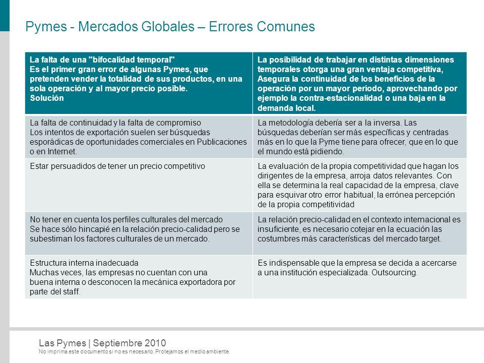Pymes - Mercados Globales – Errores Comunes