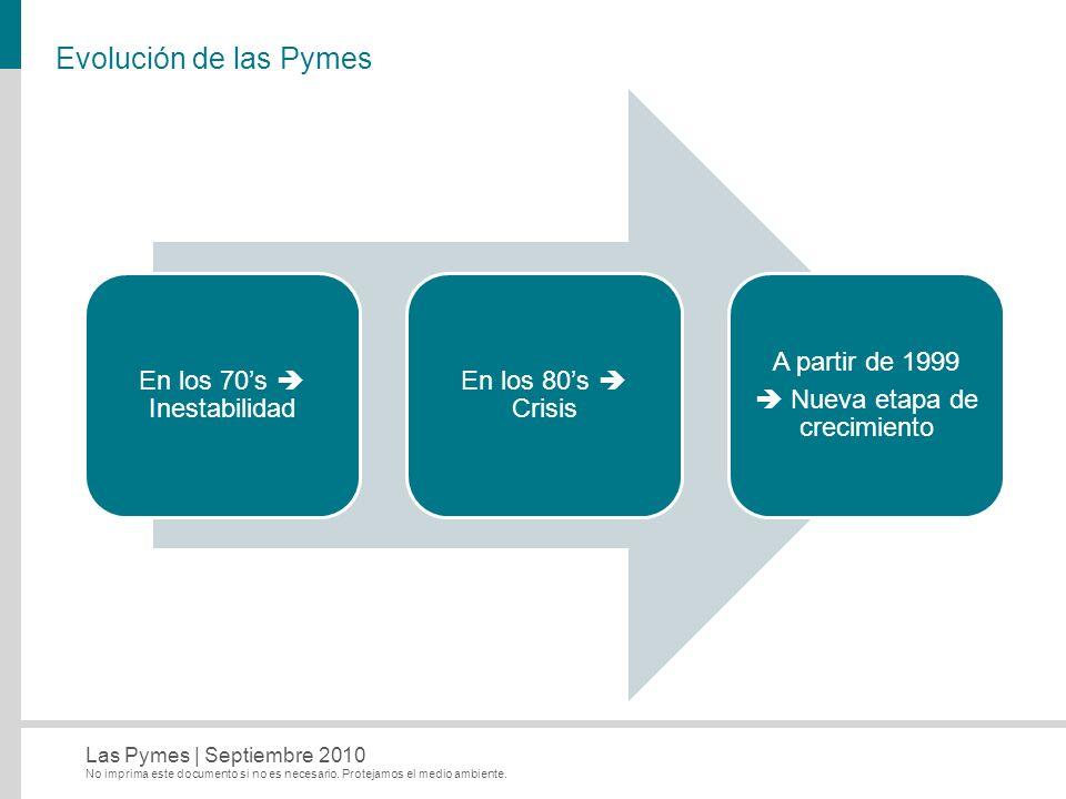 Evolución de las Pymes En los 70's  Inestabilidad
