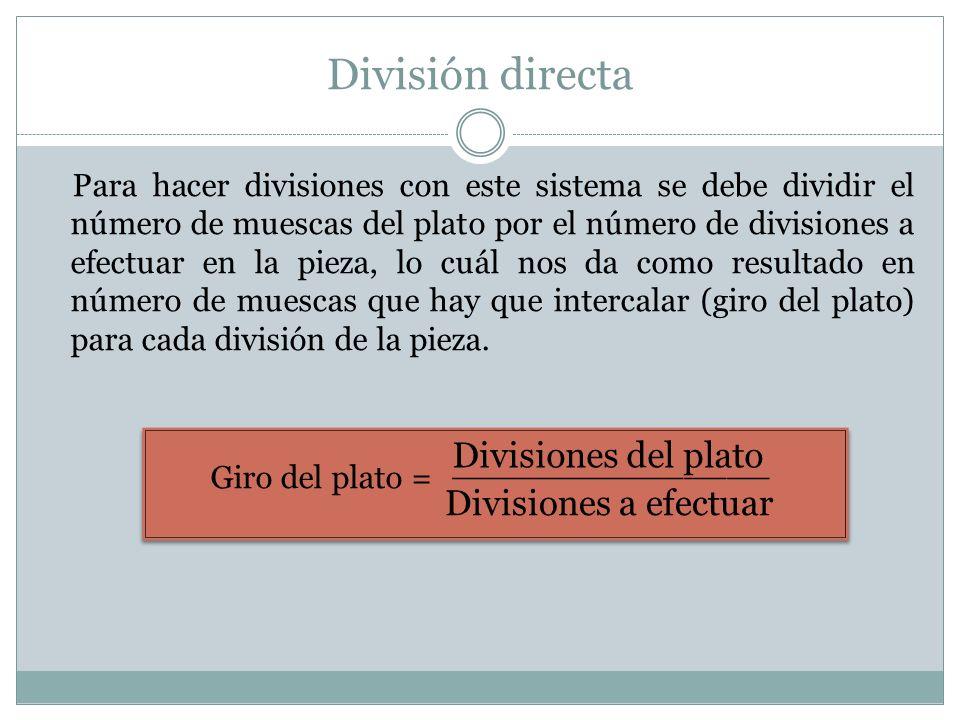 División directa Divisiones del plato Divisiones a efectuar