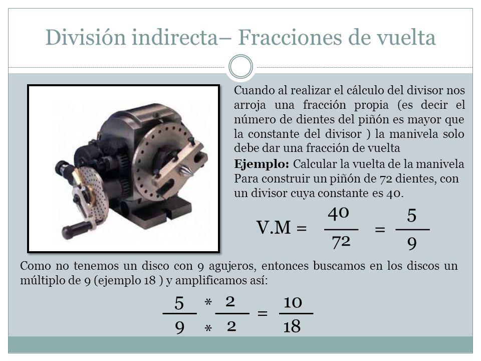 División indirecta– Fracciones de vuelta