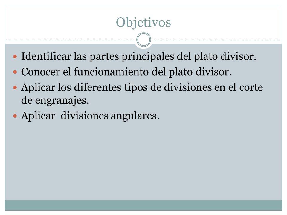 Objetivos Identificar las partes principales del plato divisor.