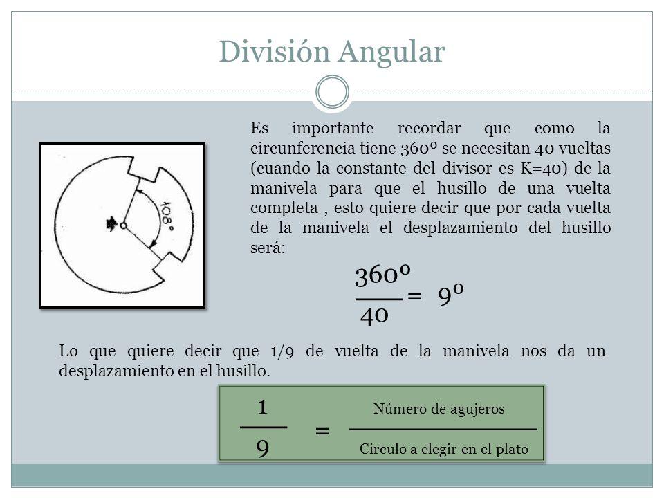 __ __ ________ División Angular 360º = 9º 1 = 40 9