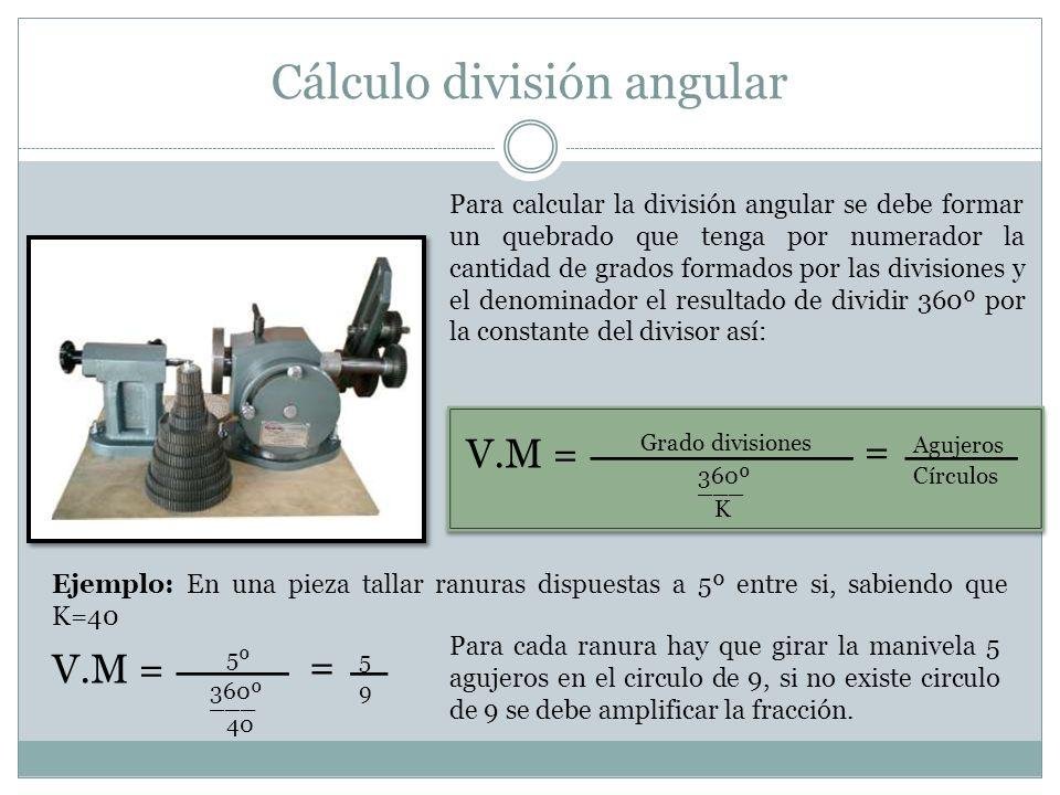 Cálculo división angular
