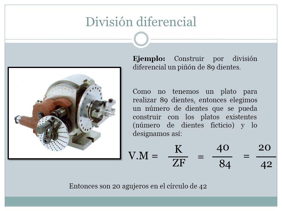 __ __ __ División diferencial 40 20 K V.M = = = ZF 84 42