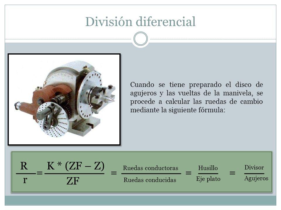 __ ______ ______ __ __ División diferencial R K * (ZF – Z) = = = = r