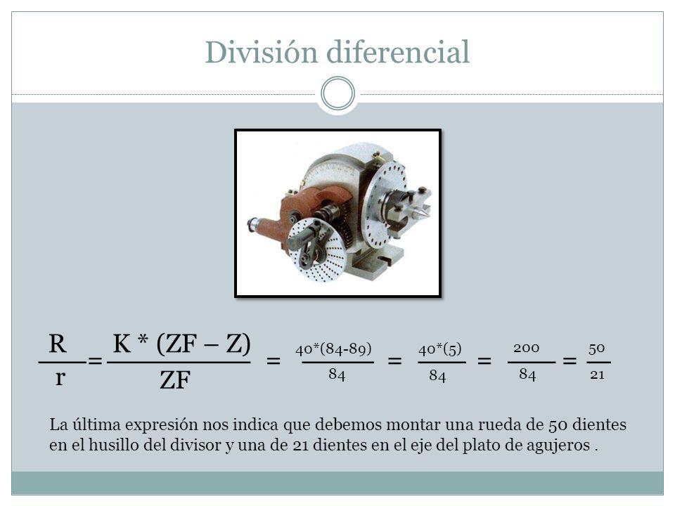 __ ______ ___ __ __ _ División diferencial R K * (ZF – Z) = = = = = r
