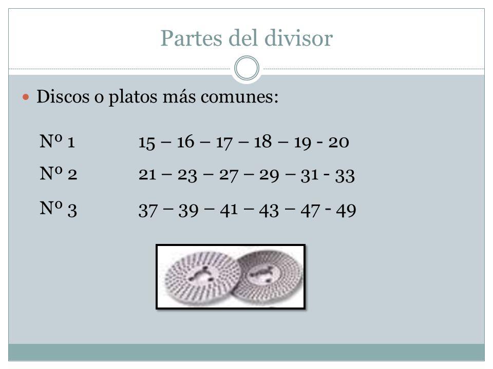 Partes del divisor Discos o platos más comunes: