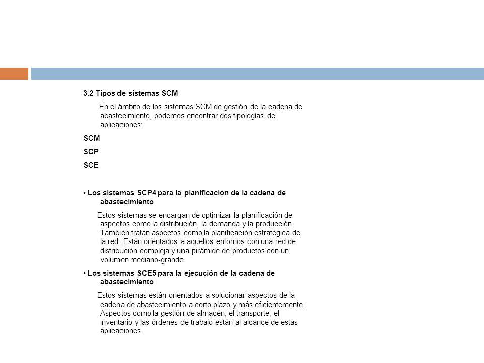3.2 Tipos de sistemas SCM