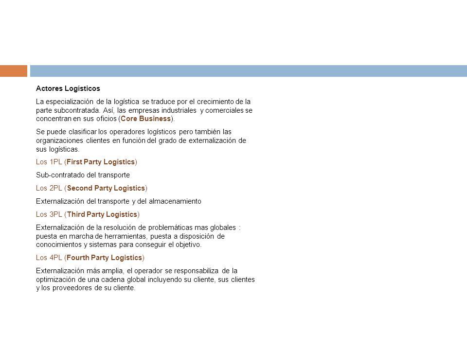 Actores Logísticos La especialización de la logística se traduce por el crecimiento de la parte subcontratada.
