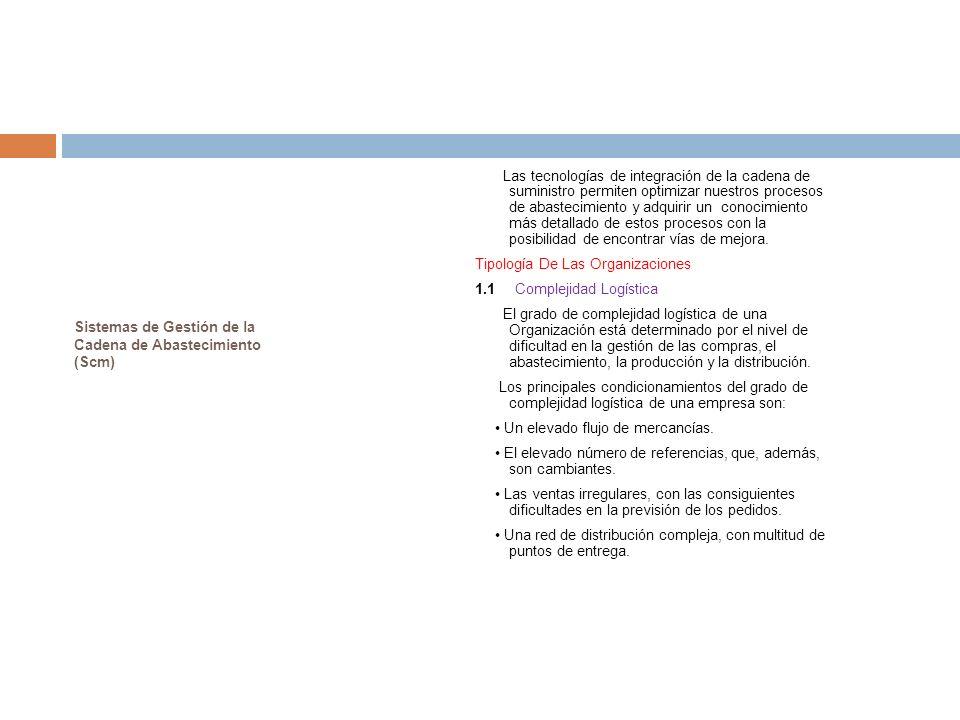 Sistemas de Gestión de la Cadena de Abastecimiento (Scm)