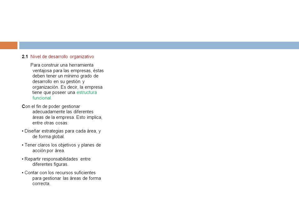 2.1 Nivel de desarrollo organizativo