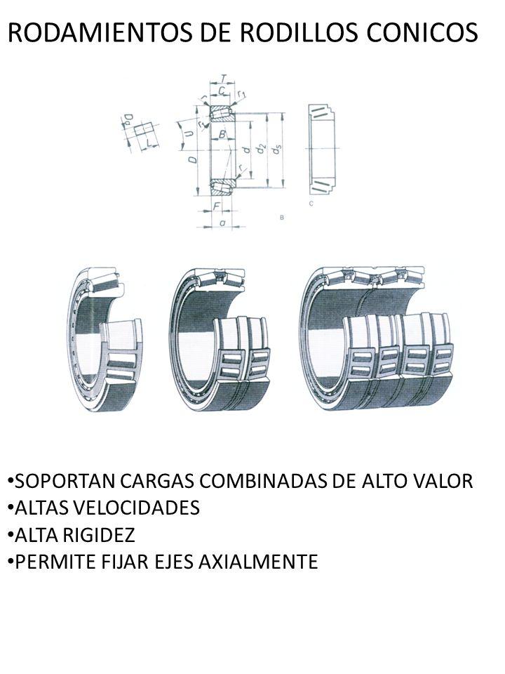 RODAMIENTOS DE RODILLOS CONICOS