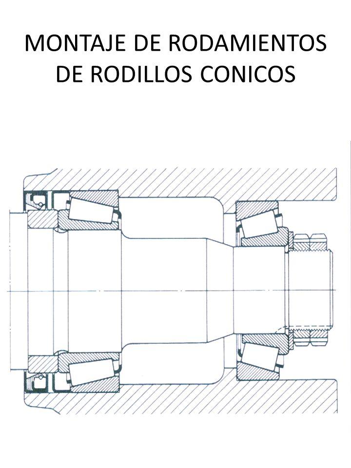MONTAJE DE RODAMIENTOS DE RODILLOS CONICOS