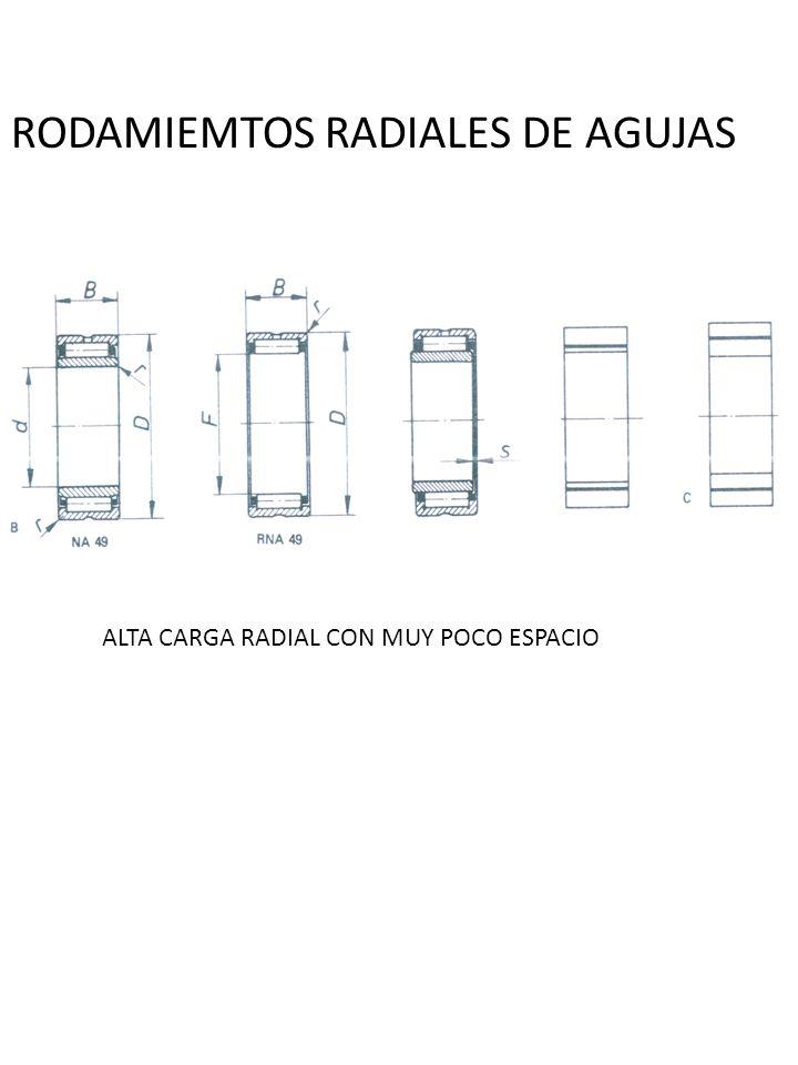 RODAMIEMTOS RADIALES DE AGUJAS