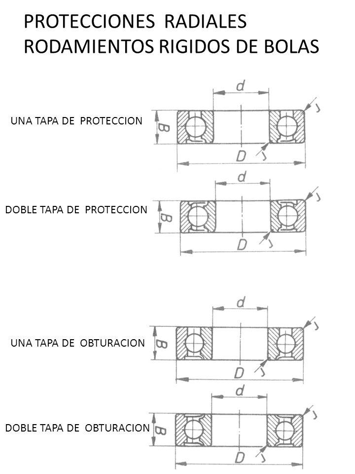 PROTECCIONES RADIALES RODAMIENTOS RIGIDOS DE BOLAS