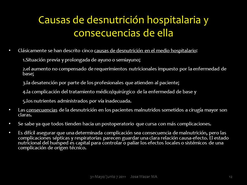 Causas de desnutrición hospitalaria y consecuencias de ella