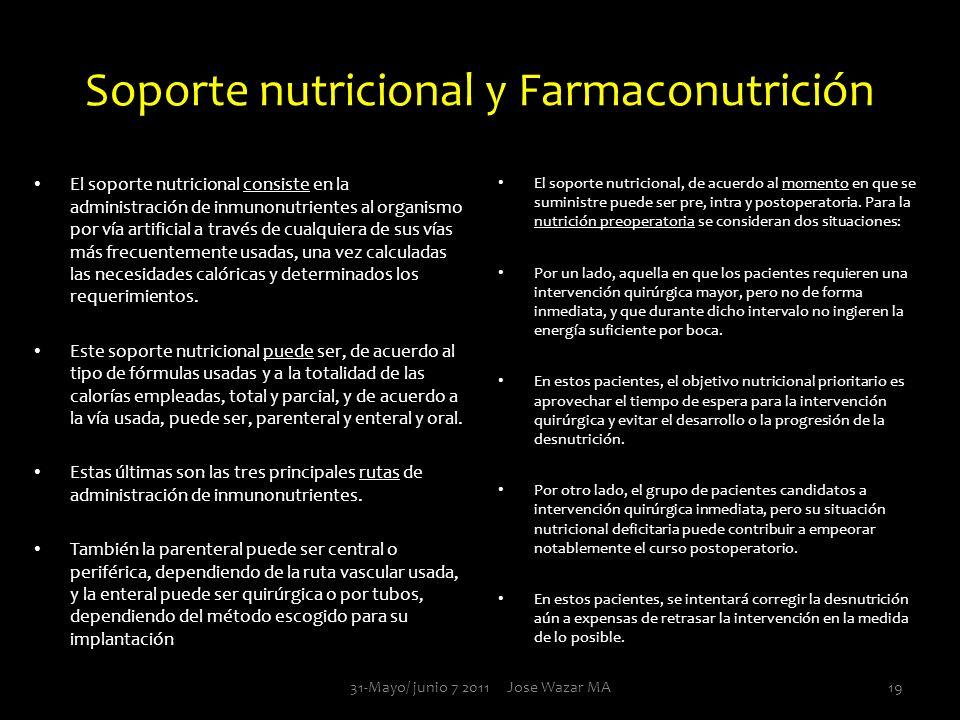 Soporte nutricional y Farmaconutrición