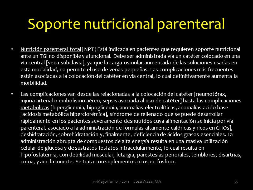 Soporte nutricional parenteral