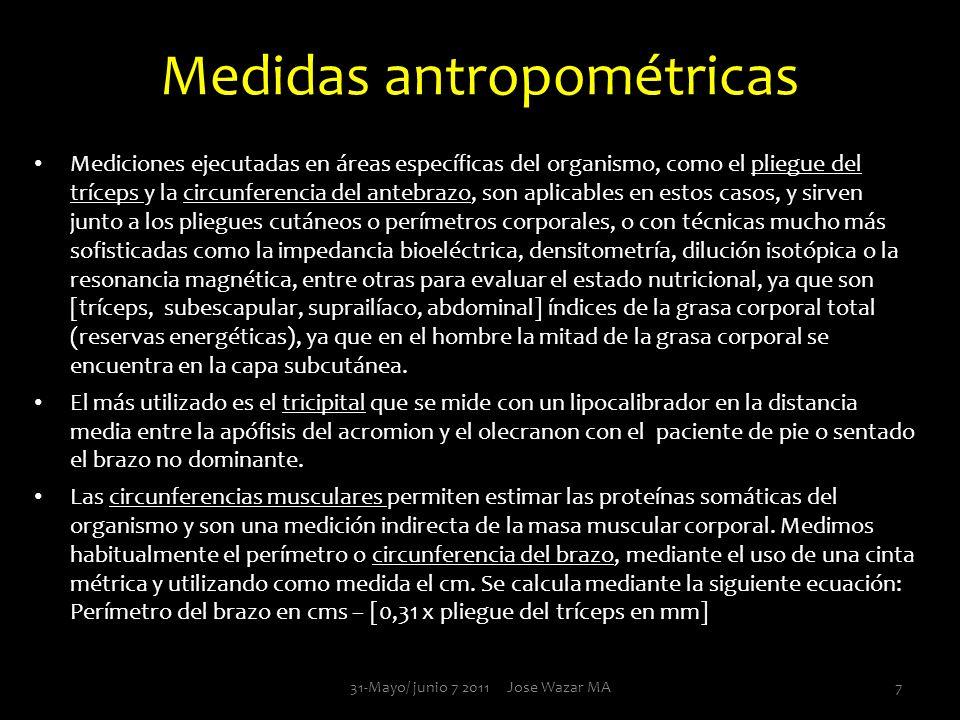 Medidas antropométricas