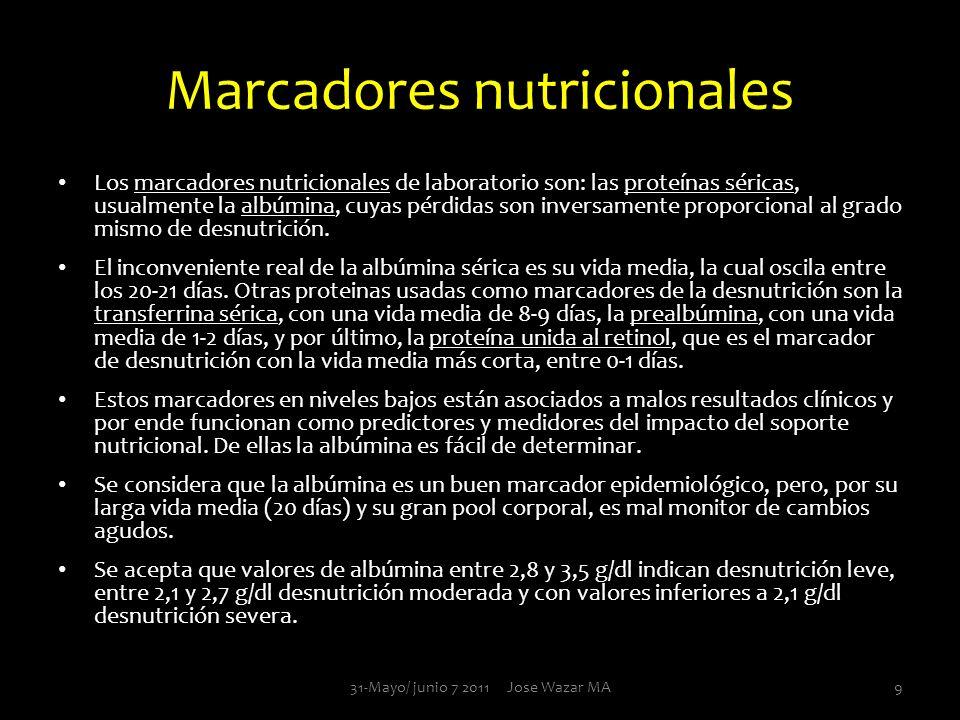 Marcadores nutricionales