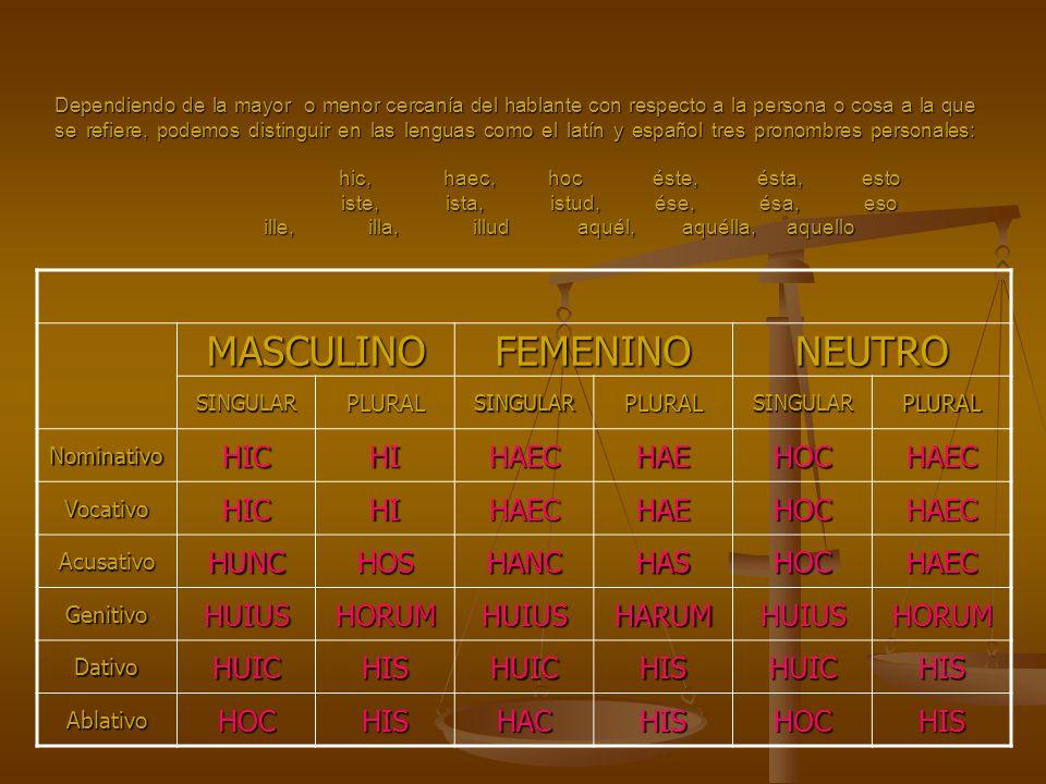 MASCULINO FEMENINO NEUTRO HIC HI HAEC HAE HOC HUNC HOS HANC HAS HUIUS