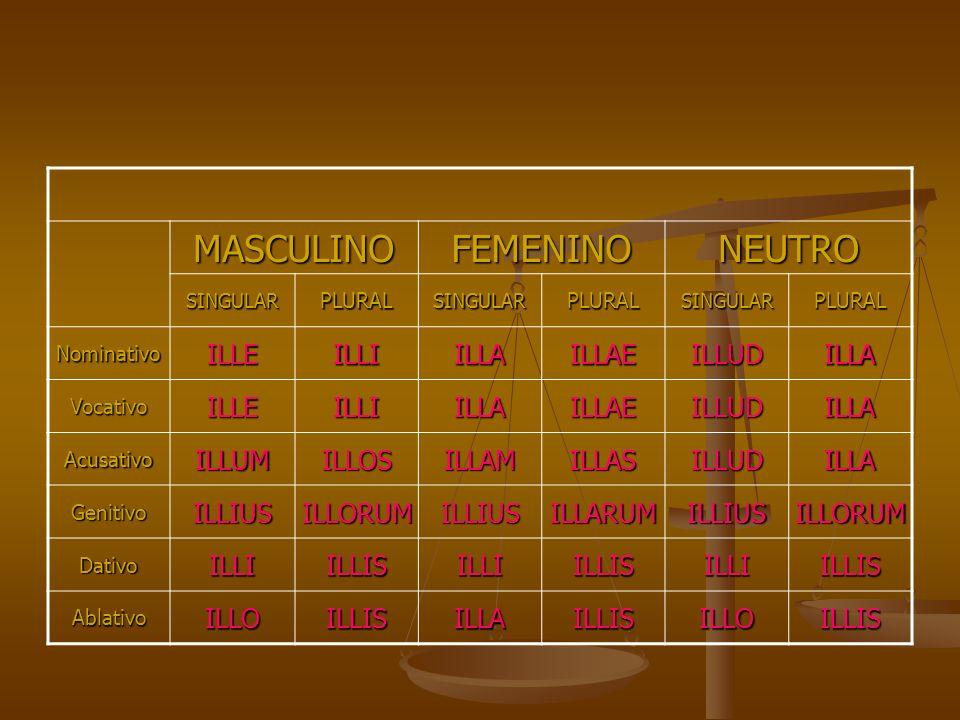 MASCULINO FEMENINO NEUTRO ILLE ILLI ILLA ILLAE ILLUD ILLUM ILLOS ILLAM
