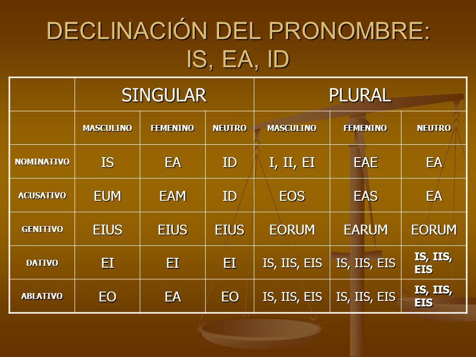 DECLINACIÓN DEL PRONOMBRE: IS, EA, ID