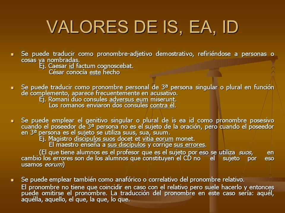 VALORES DE IS, EA, ID