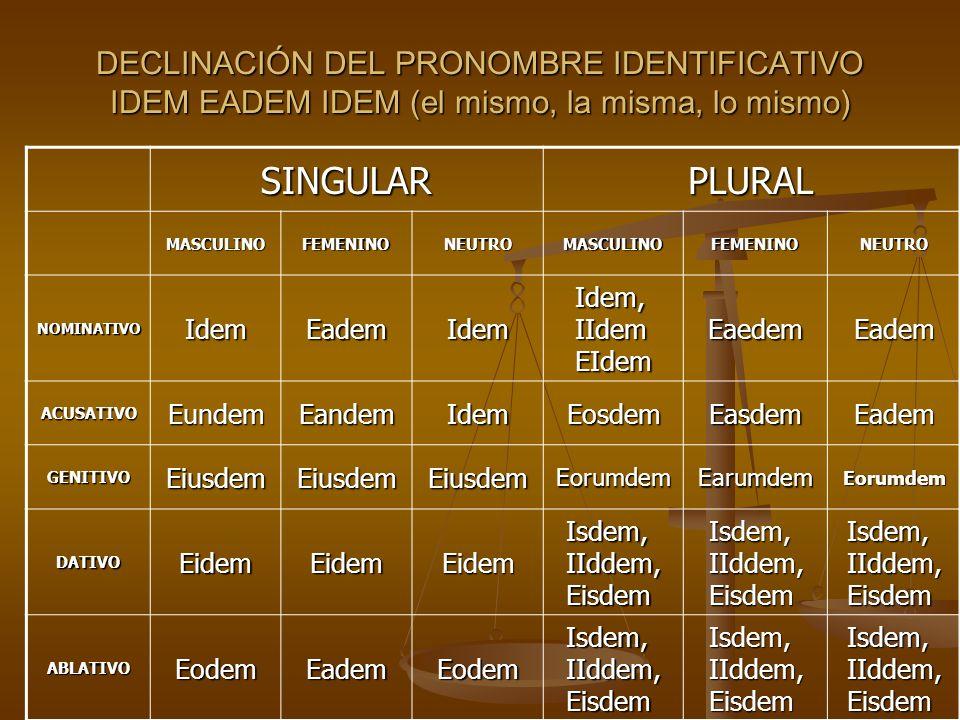 DECLINACIÓN DEL PRONOMBRE IDENTIFICATIVO IDEM EADEM IDEM (el mismo, la misma, lo mismo)