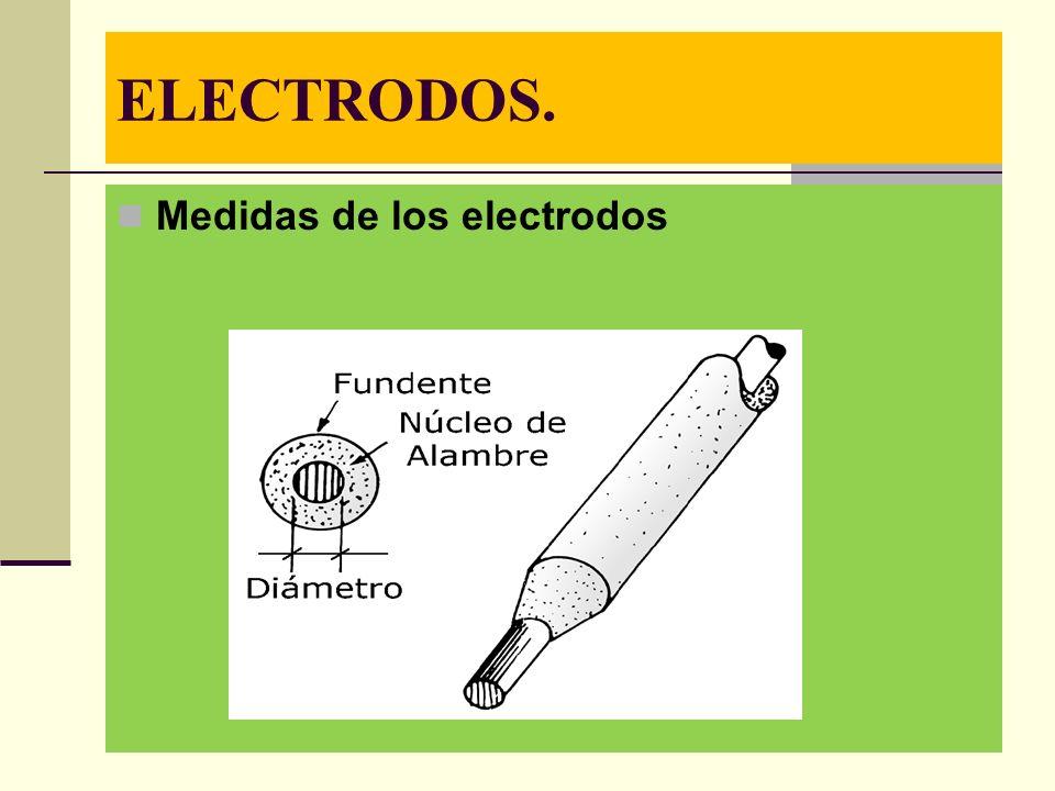 ELECTRODOS. Medidas de los electrodos