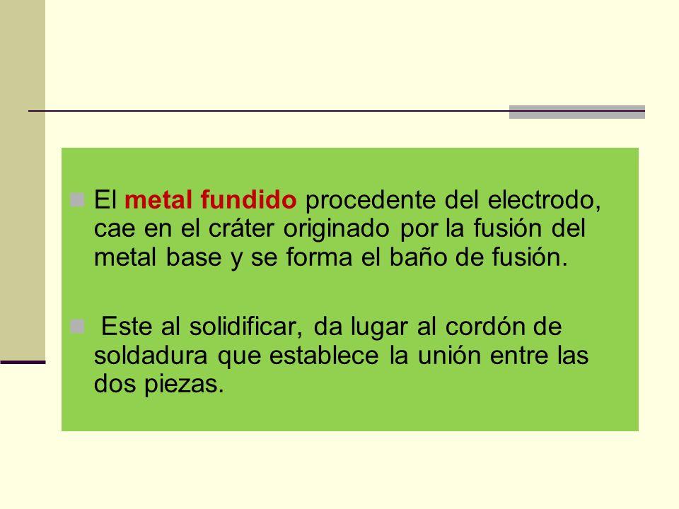 El metal fundido procedente del electrodo, cae en el cráter originado por la fusión del metal base y se forma el baño de fusión.