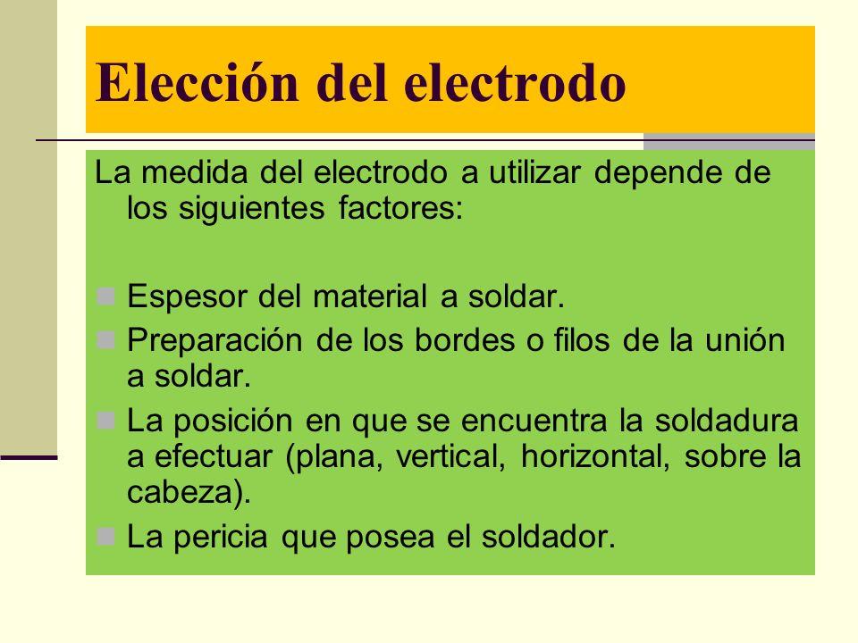 Elección del electrodo