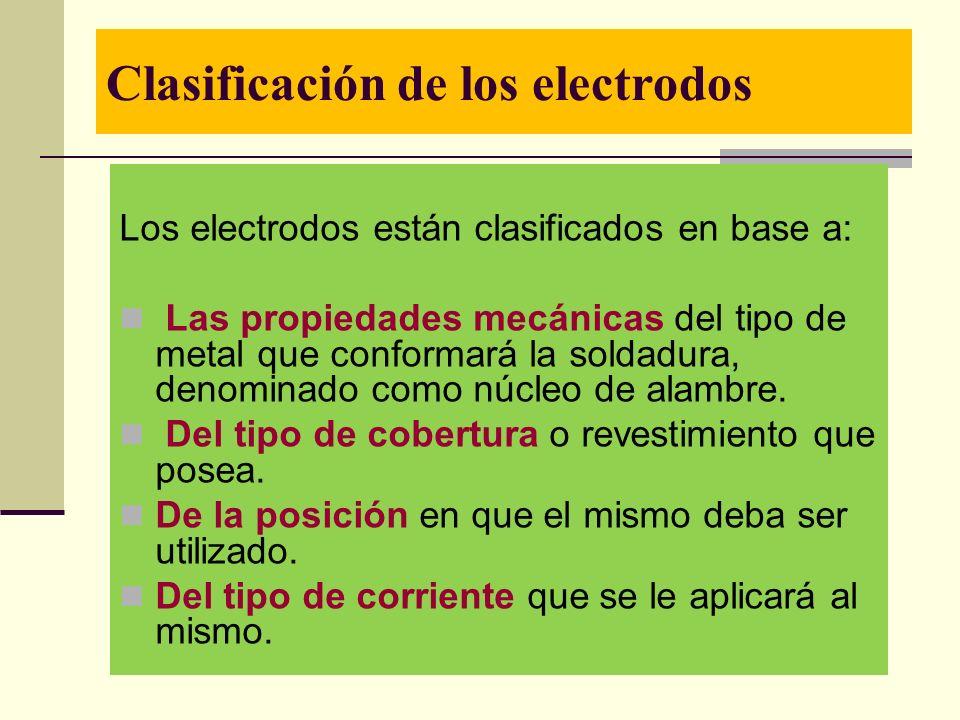 Clasificación de los electrodos