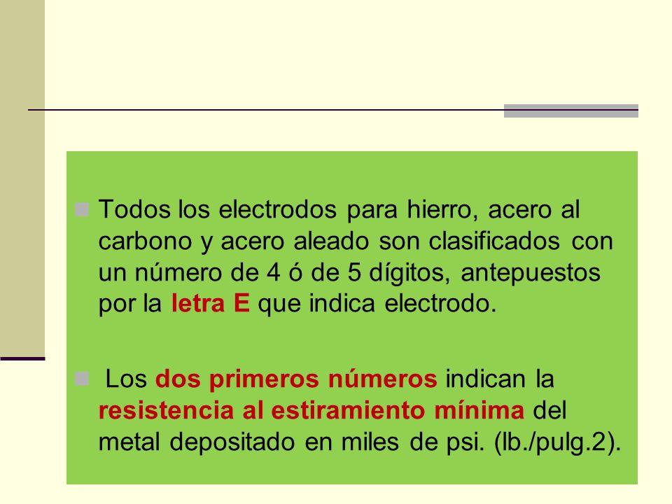 Todos los electrodos para hierro, acero al carbono y acero aleado son clasificados con un número de 4 ó de 5 dígitos, antepuestos por la letra E que indica electrodo.