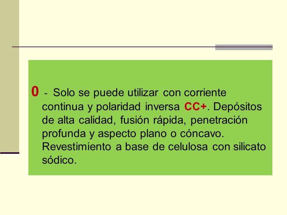 0 - Solo se puede utilizar con corriente continua y polaridad inversa CC+.