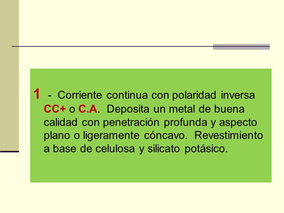 1 - Corriente continua con polaridad inversa CC+ o C. A
